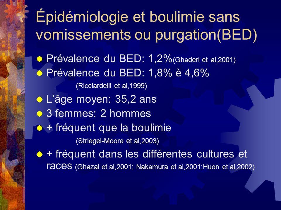 Épidémiologie et boulimie sans vomissements ou purgation(BED)