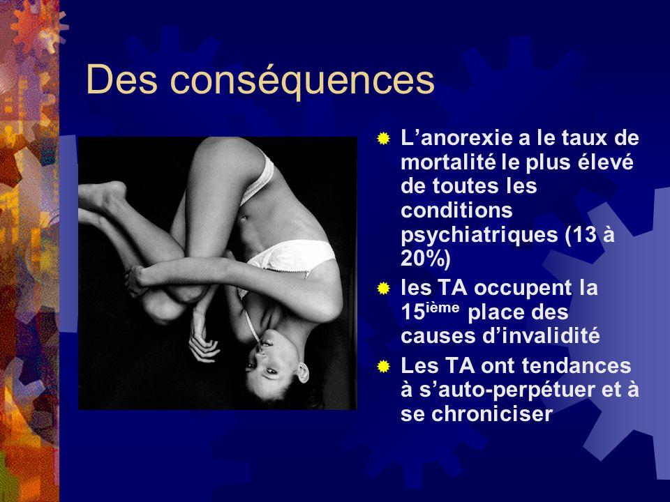 Des conséquencesL'anorexie a le taux de mortalité le plus élevé de toutes les conditions psychiatriques (13 à 20%)