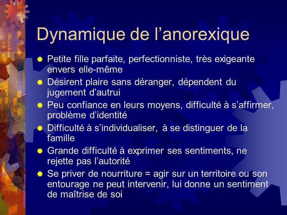 Dynamique de l'anorexique