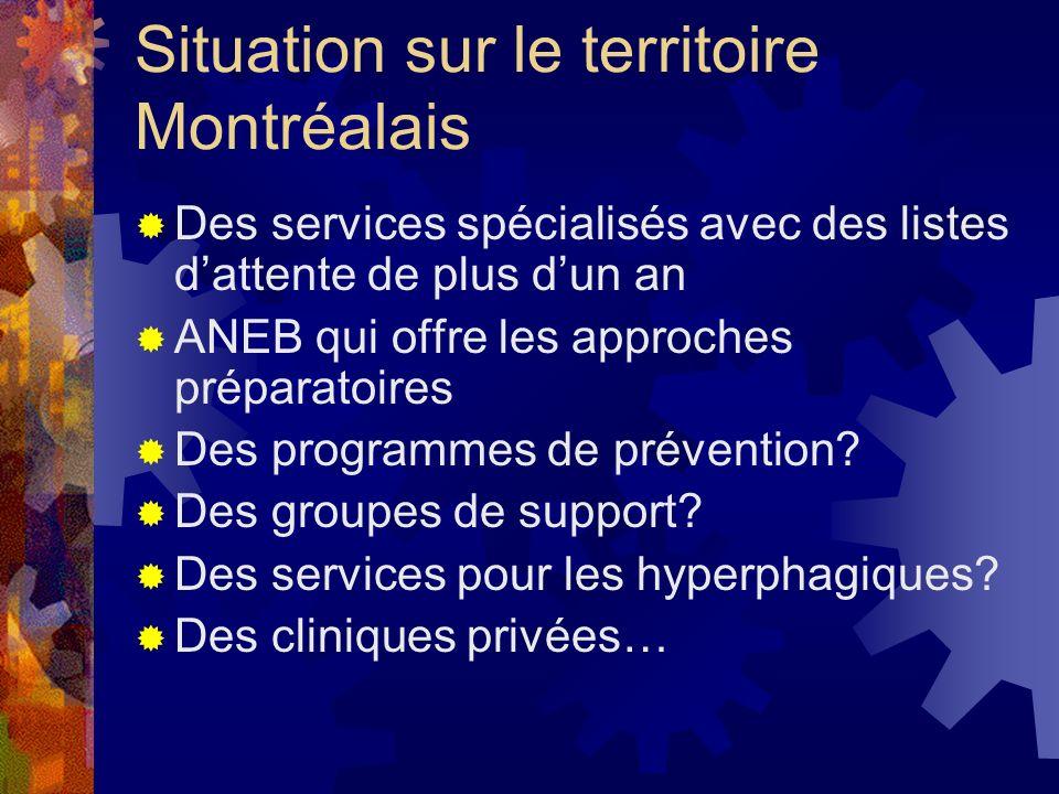 Situation sur le territoire Montréalais
