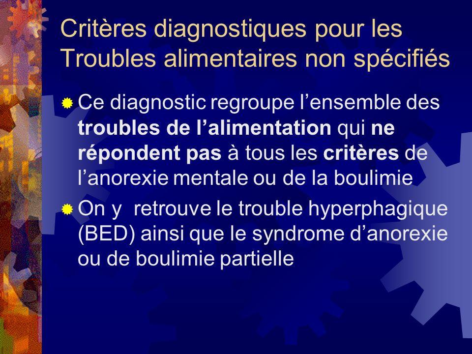 Critères diagnostiques pour les Troubles alimentaires non spécifiés