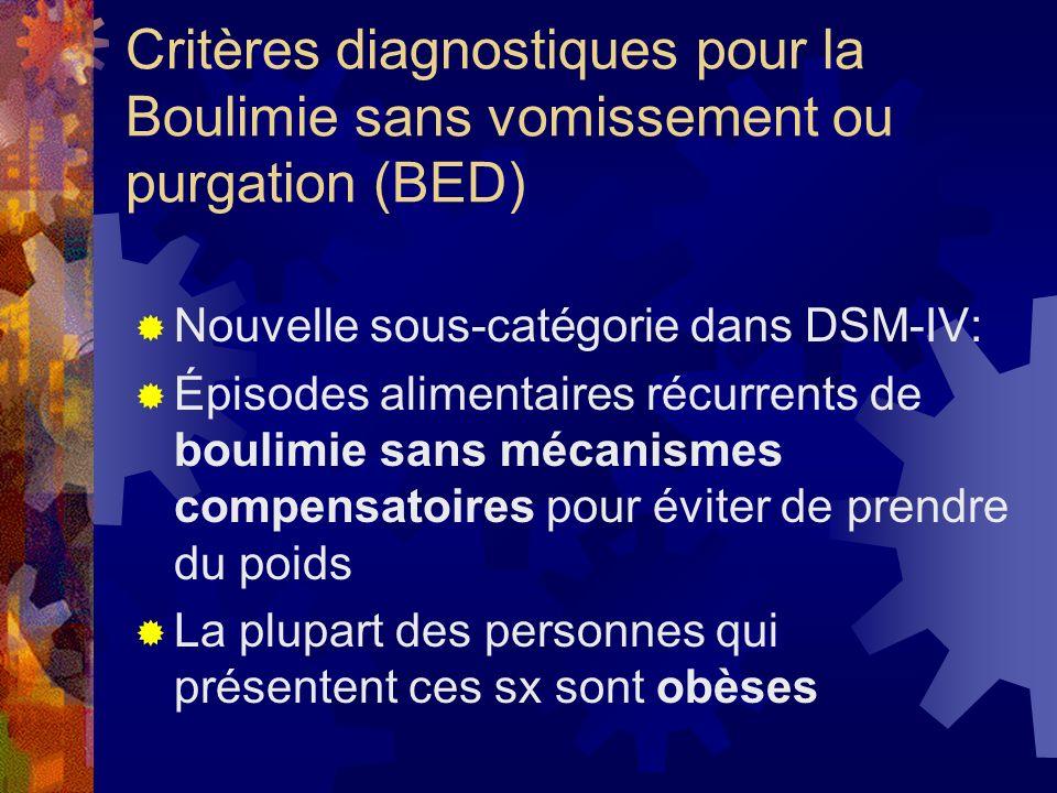 Critères diagnostiques pour la Boulimie sans vomissement ou purgation (BED)