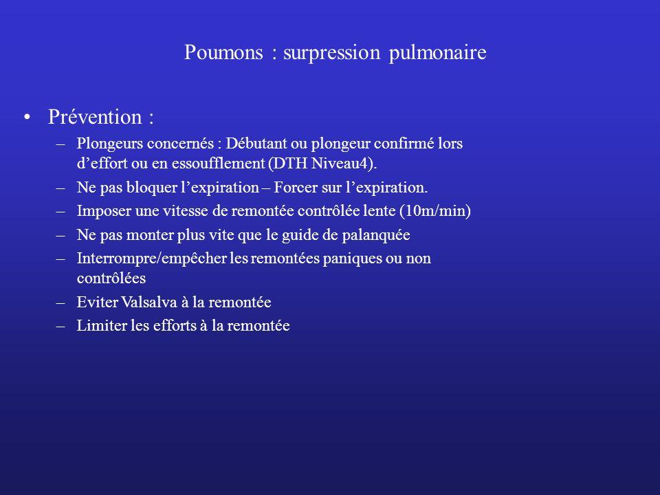 Poumons : surpression pulmonaire