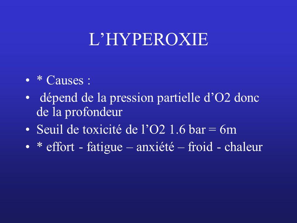 L'HYPEROXIE * Causes : dépend de la pression partielle d'O2 donc de la profondeur. Seuil de toxicité de l'O2 1.6 bar = 6m.