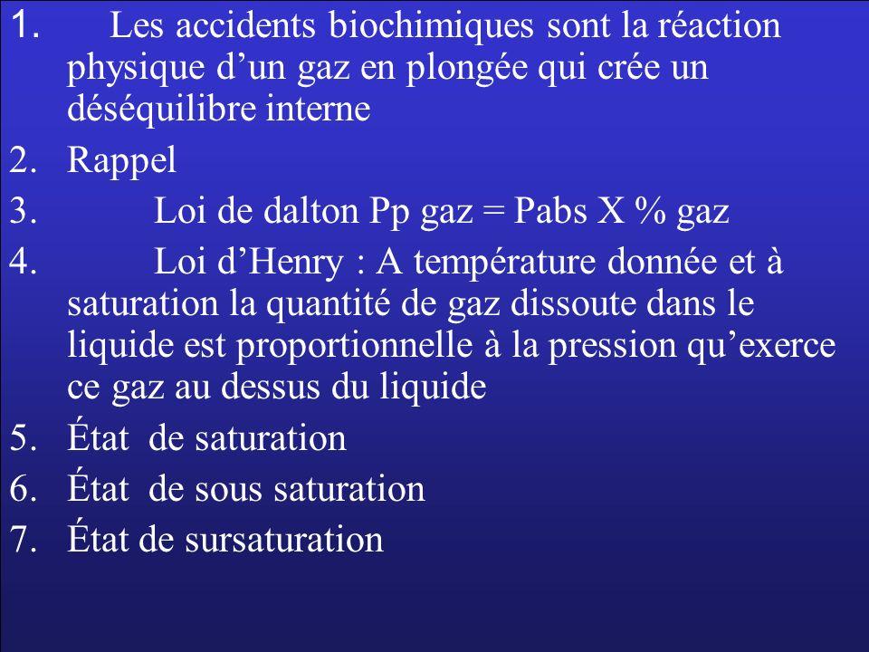 Les accidents biochimiques sont la réaction physique d'un gaz en plongée qui crée un déséquilibre interne