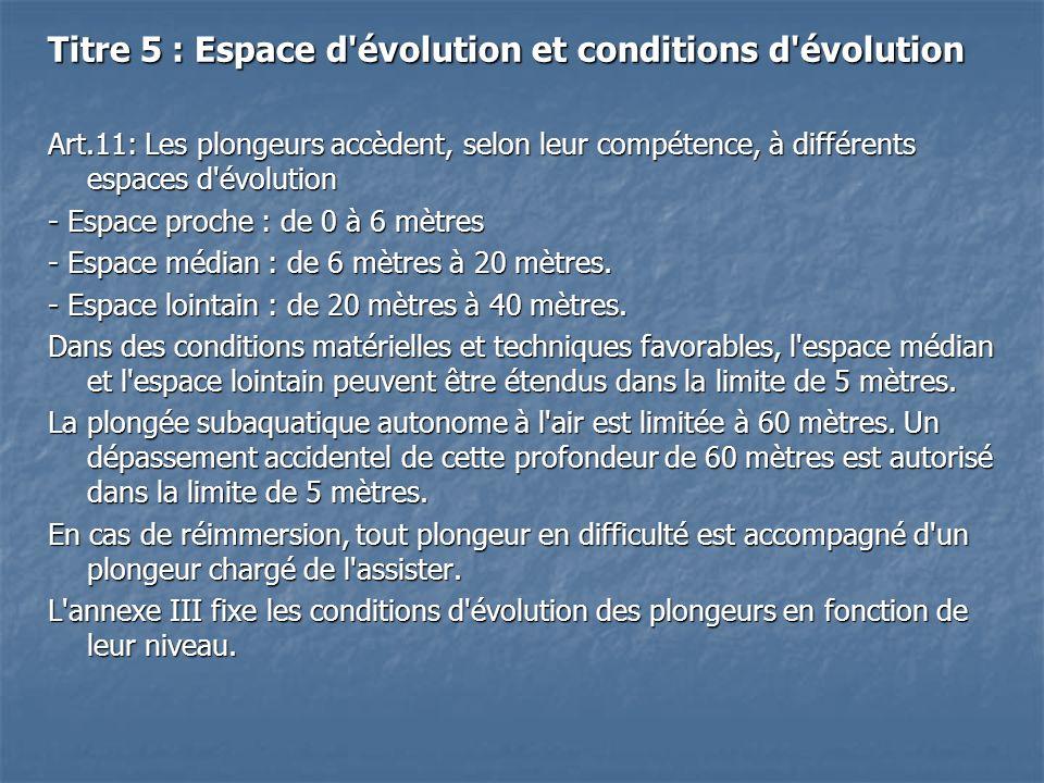 Titre 5 : Espace d évolution et conditions d évolution