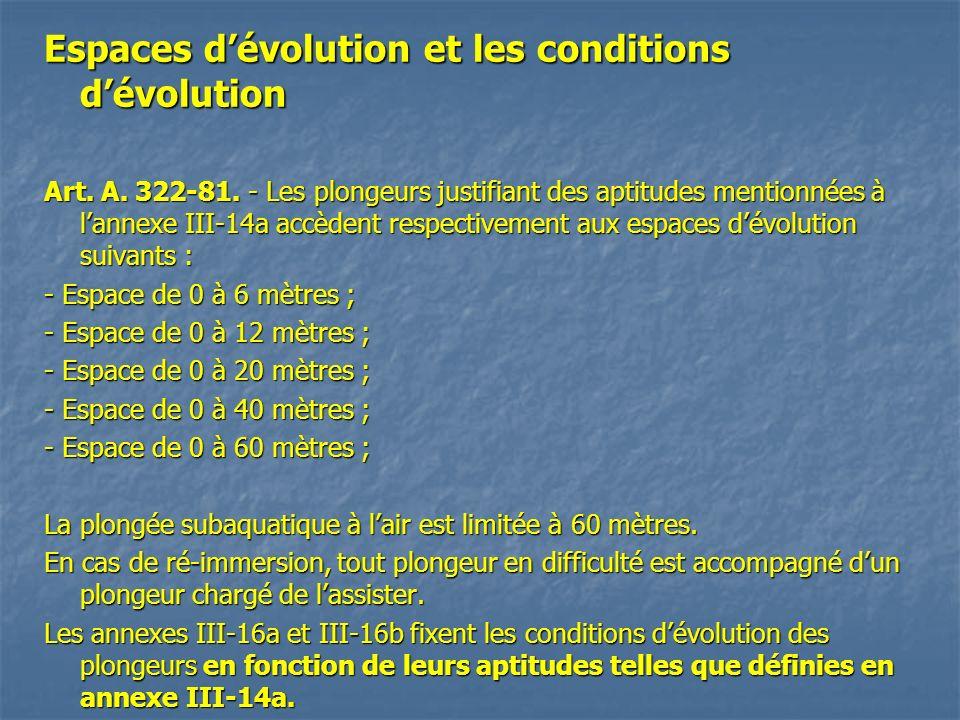Espaces d'évolution et les conditions d'évolution