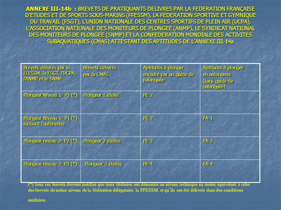 ANNEXE III-14b : BREVETS DE PRATIQUANTS DELIVRES PAR LA FEDERATION FRANÇAISE D'ETUDES ET DE SPORTS SOUS-MARINS (FFESSM), LA FEDERATION SPORTIVE ET GYMNIQUE DU TRAVAIL (FSGT), L'UNION NATIONALE DES CENTRES SPORTIFS DE PLEIN AIR (UCPA), L'ASSOCIATION NATIONALE DES MONITEURS DE PLONGEE (ANMP), LE SYNDICAT NATIONAL DES MONITEURS DE PLONGEE (SNMP) ET LA CONFEDERATION MONDIALE DES ACTIVITES SUBAQUATIQUES (CMAS) ATTESTANT DES APTITUDES DE L'ANNEXE III-14a