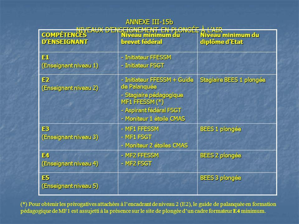 ANNEXE III-15b NIVEAUX D'ENSEIGNEMENT EN PLONGÉE À L'AIR