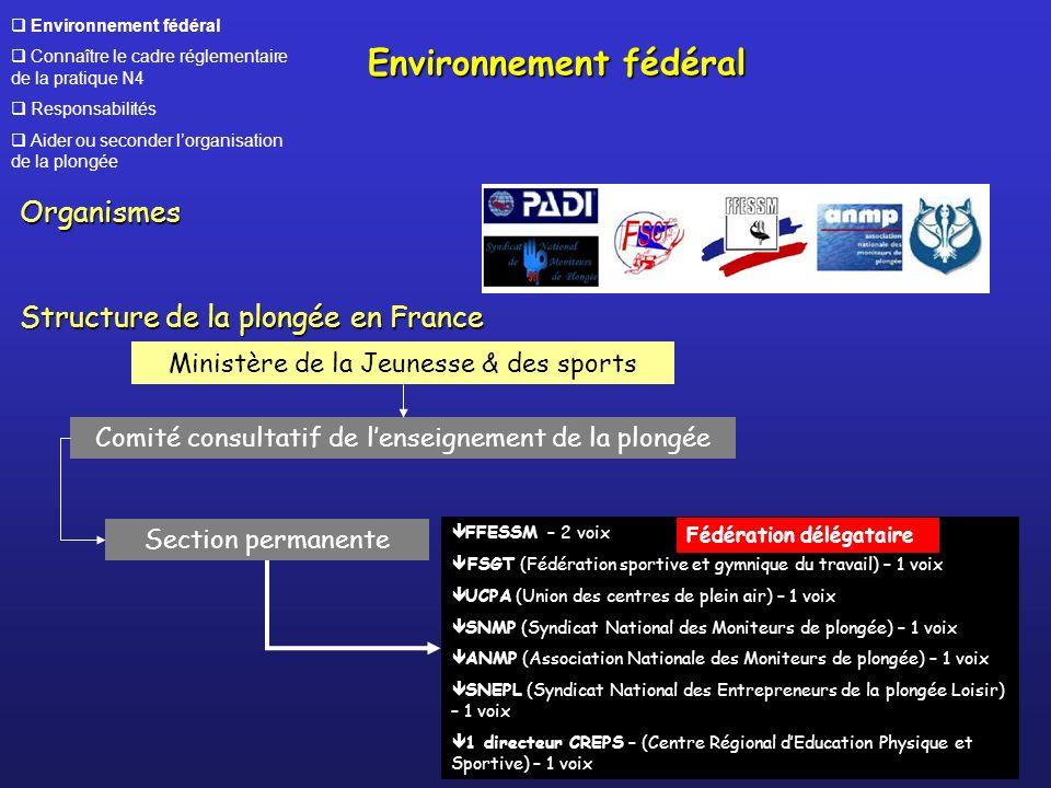 Environnement fédéral