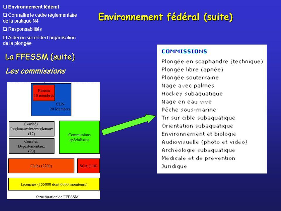 Environnement fédéral (suite)