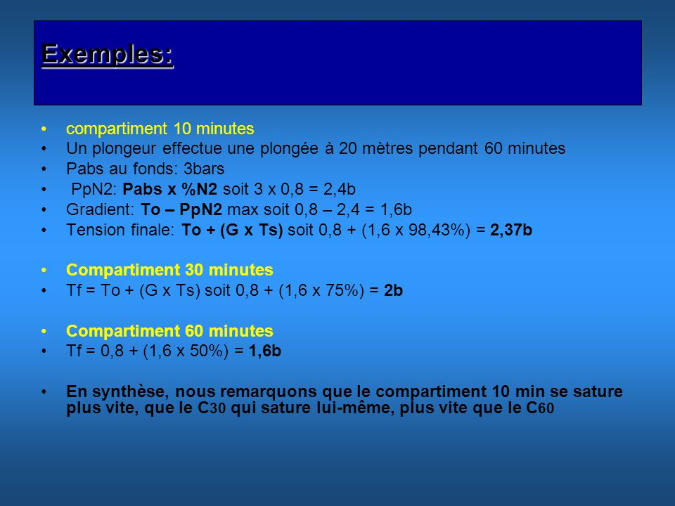 Exemples: compartiment 10 minutes
