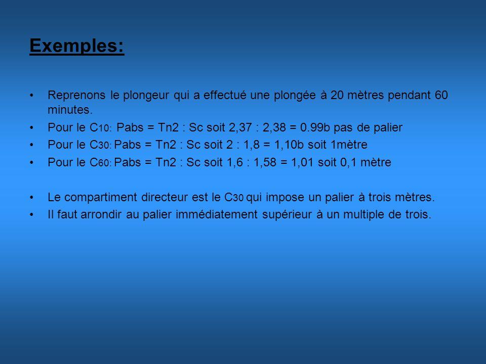 Exemples: Reprenons le plongeur qui a effectué une plongée à 20 mètres pendant 60 minutes.