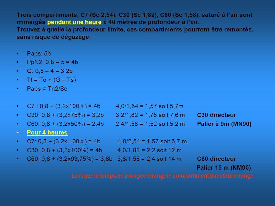C30: 0,8 + (3,2x75%) = 3,2b 3,2/1,82 = 1,76 soit 7,6 m C30 directeur
