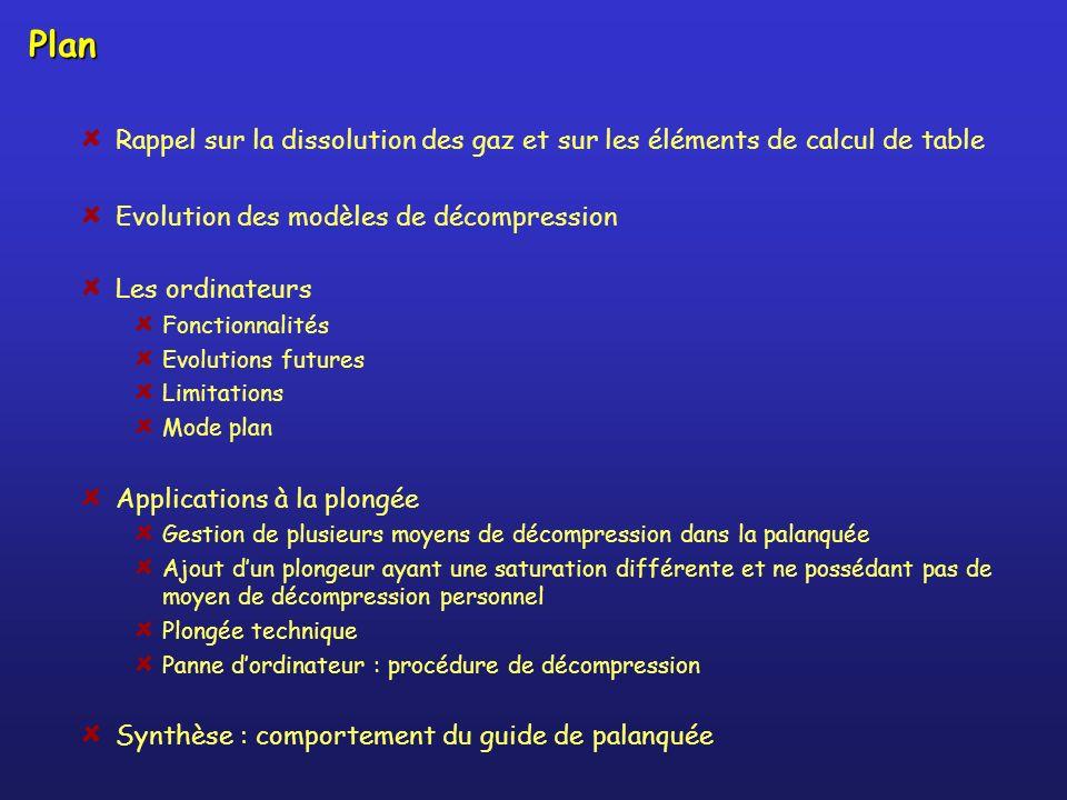 PlanRappel sur la dissolution des gaz et sur les éléments de calcul de table. Evolution des modèles de décompression.