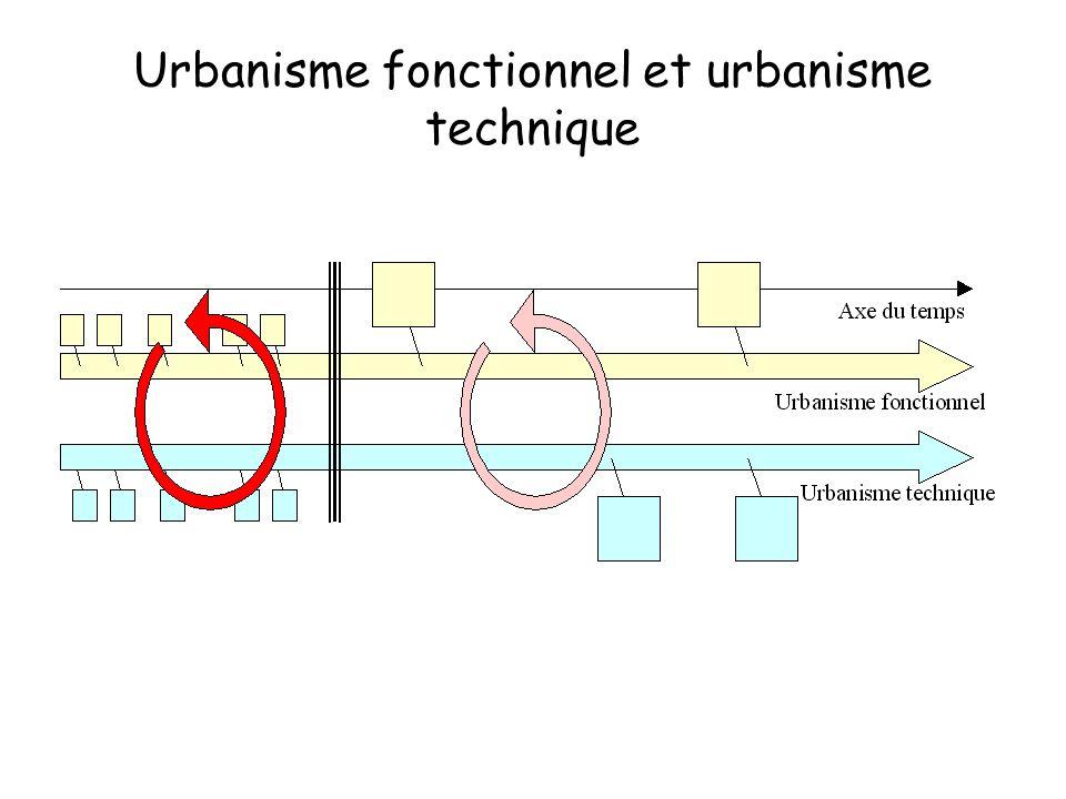 Urbanisme fonctionnel et urbanisme technique