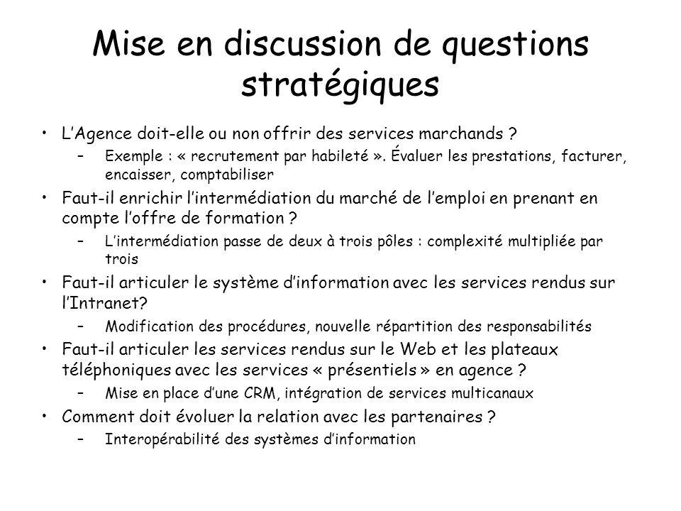 Mise en discussion de questions stratégiques