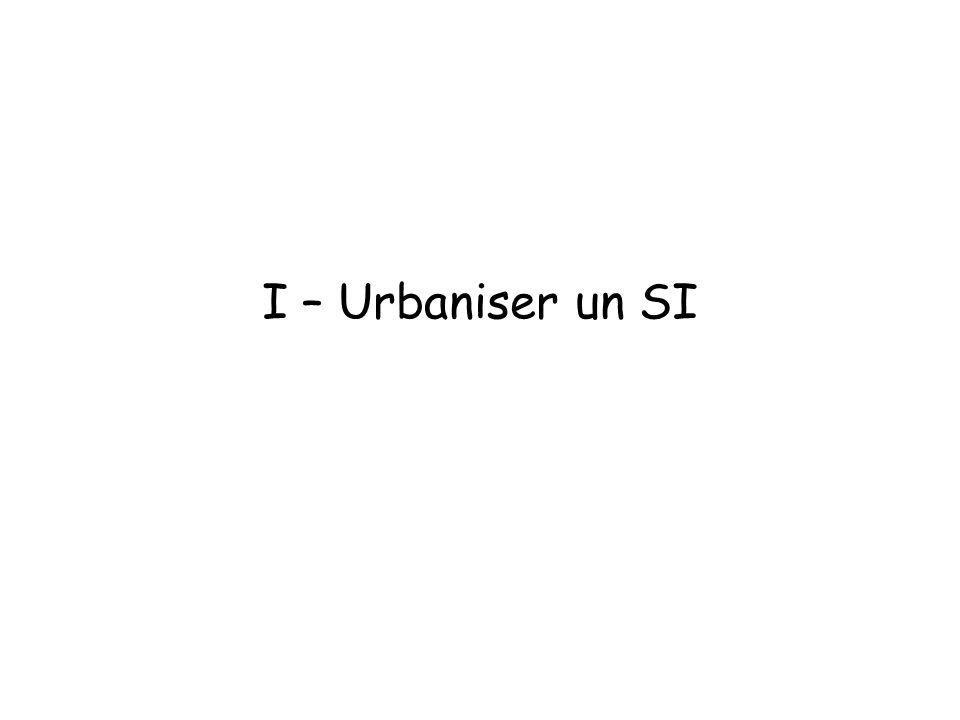 I – Urbaniser un SI