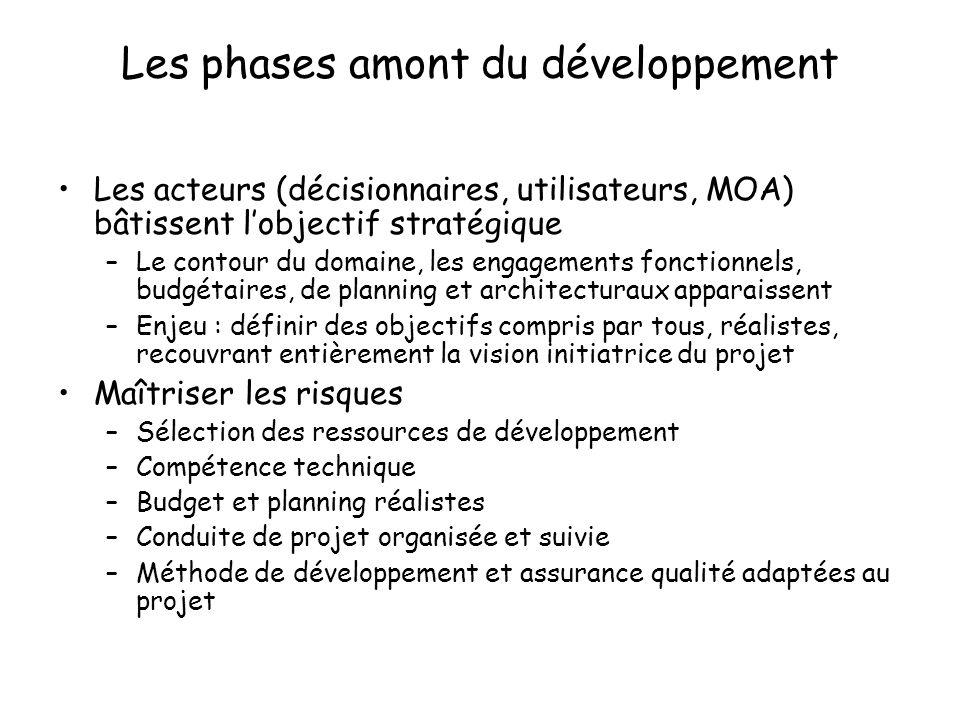Les phases amont du développement