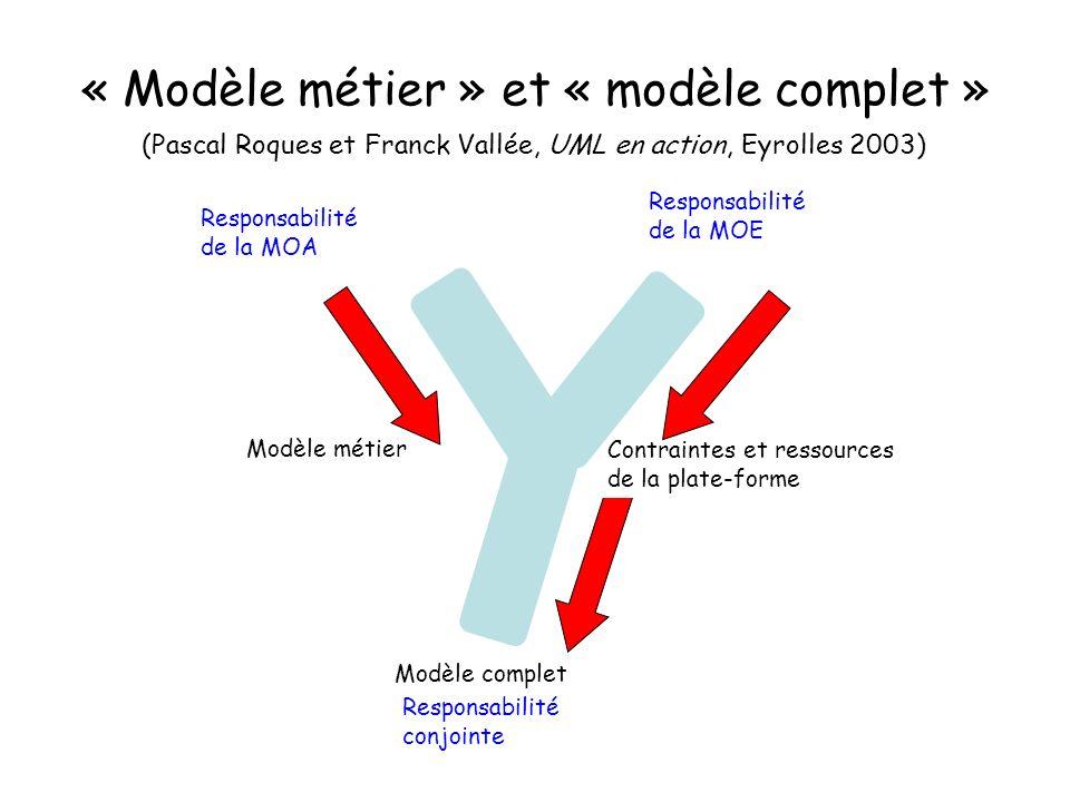 « Modèle métier » et « modèle complet »