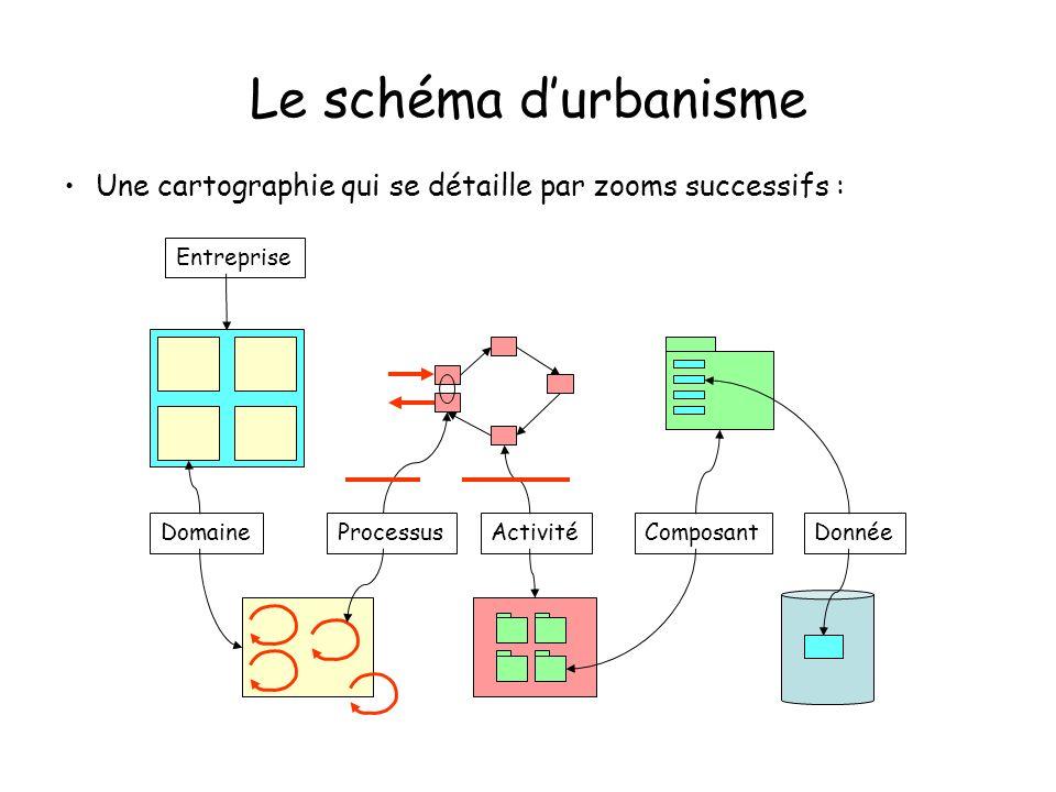Le schéma d'urbanisme Une cartographie qui se détaille par zooms successifs : Entreprise. Domaine.
