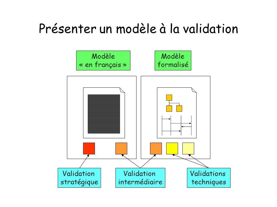 Présenter un modèle à la validation
