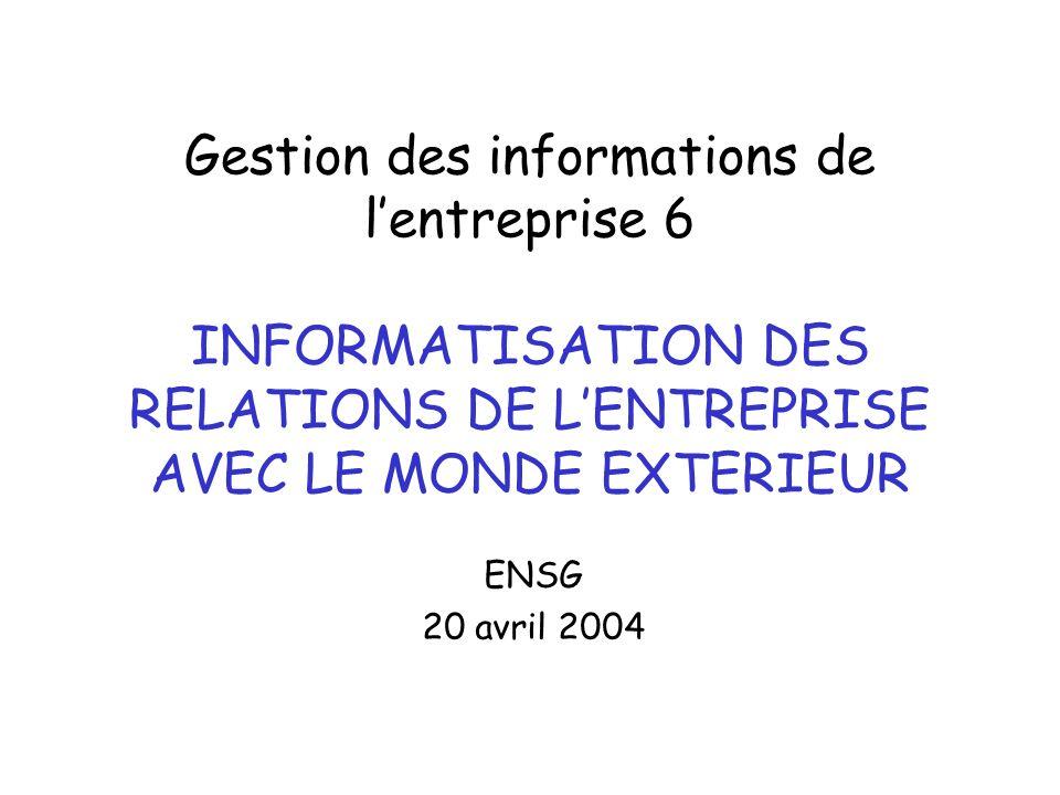 Gestion des informations de l'entreprise 6 INFORMATISATION DES RELATIONS DE L'ENTREPRISE AVEC LE MONDE EXTERIEUR