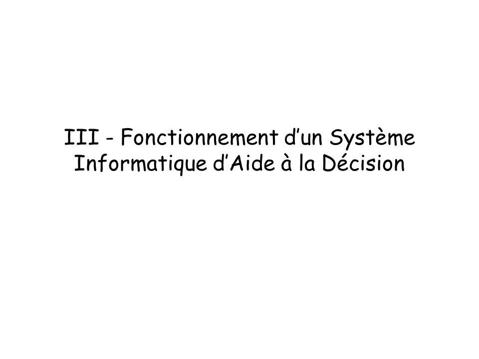 III - Fonctionnement d'un Système Informatique d'Aide à la Décision