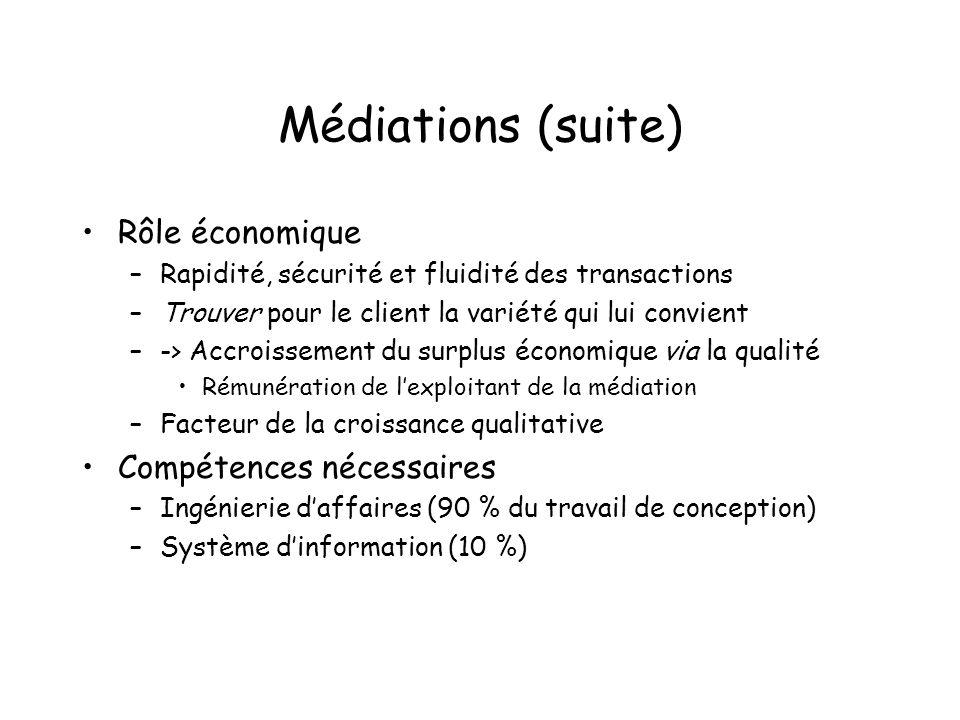 Médiations (suite) Rôle économique Compétences nécessaires
