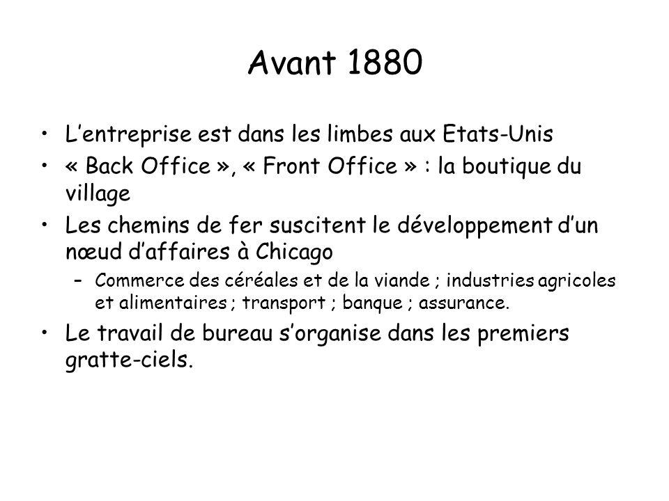Avant 1880 L'entreprise est dans les limbes aux Etats-Unis