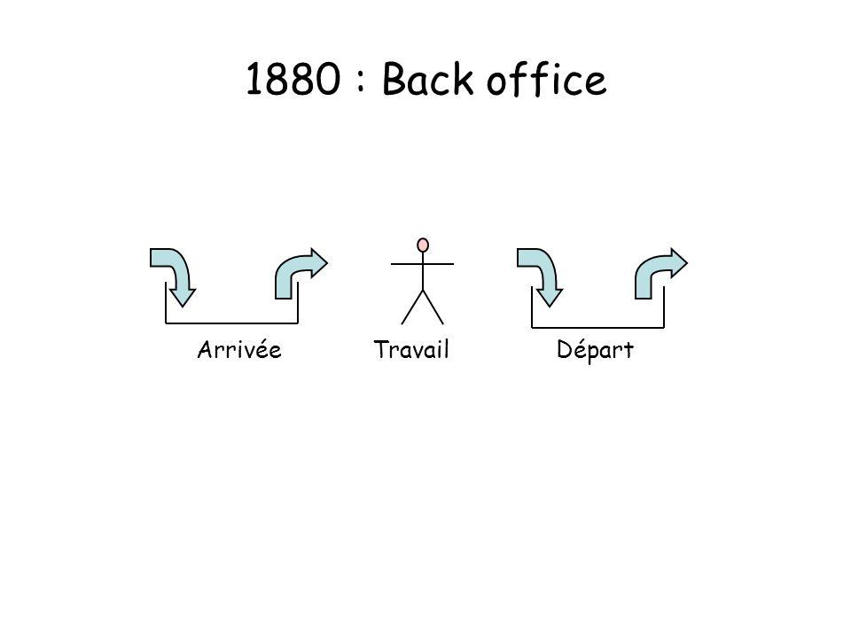 1880 : Back office Arrivée Départ Travail