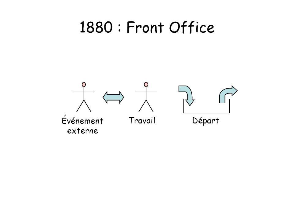1880 : Front Office Événement externe Départ Travail
