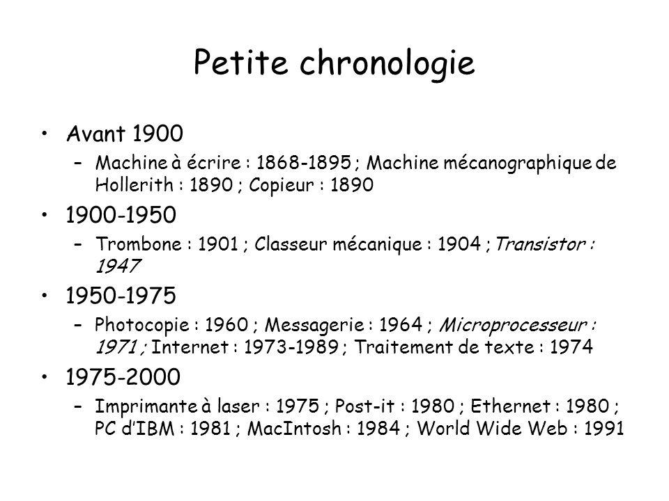 Petite chronologie Avant 1900 1900-1950 1950-1975 1975-2000