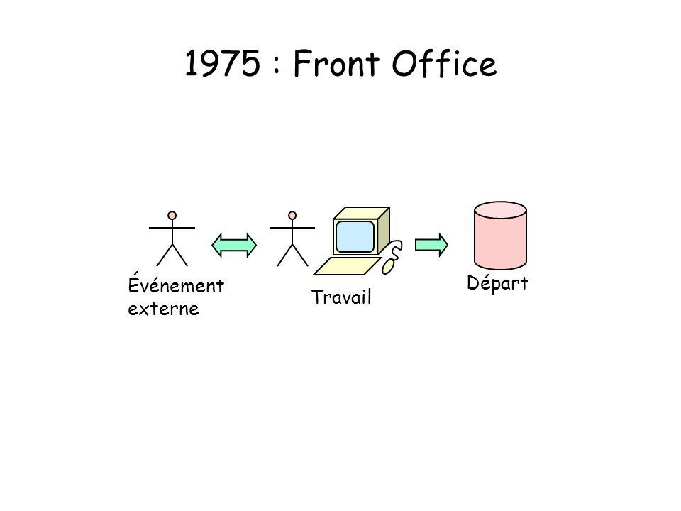 1975 : Front Office Événement externe Départ Travail