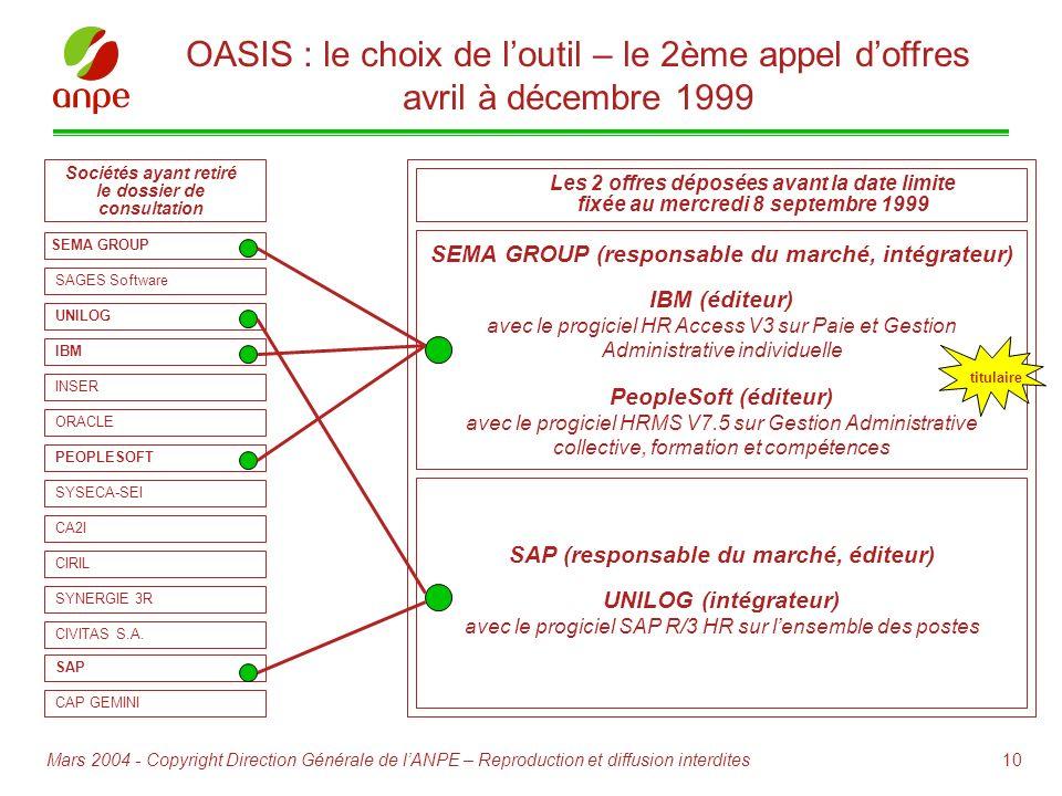 OASIS : le choix de l'outil – le 2ème appel d'offres