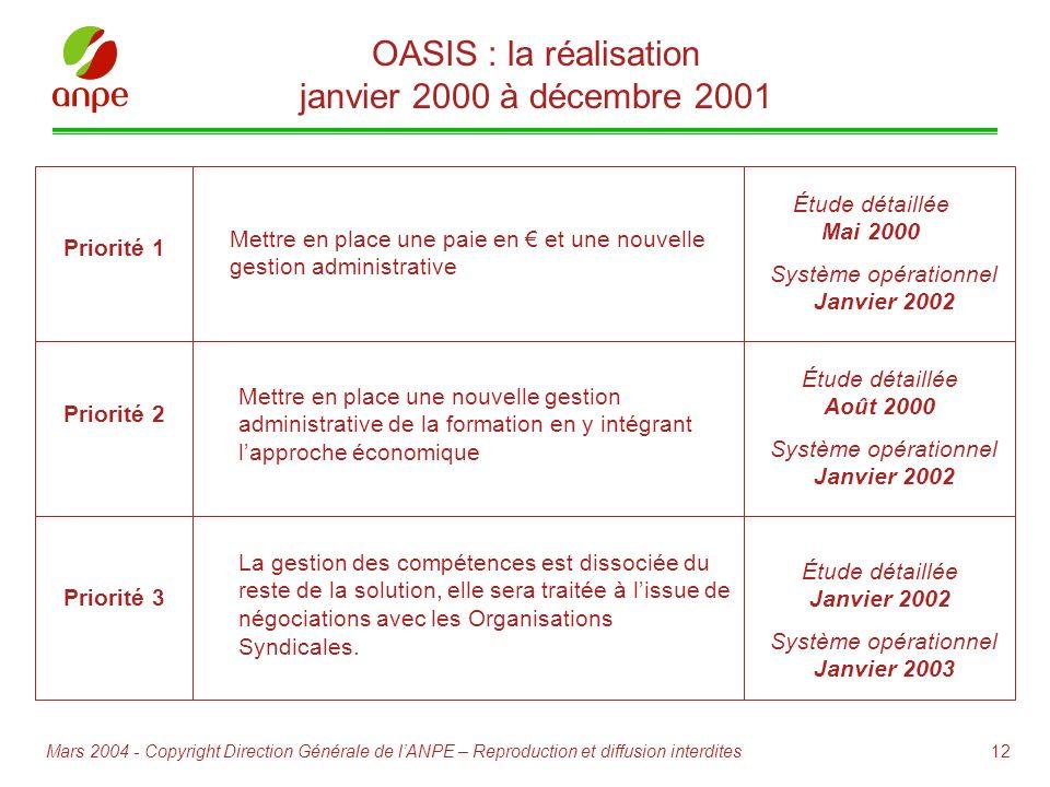 OASIS : la réalisation janvier 2000 à décembre 2001 Étude détaillée