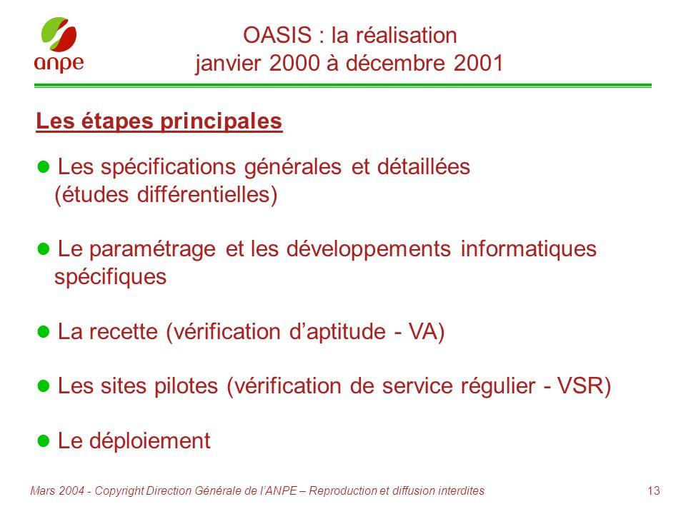 OASIS : la réalisation janvier 2000 à décembre 2001. Les étapes principales. Les spécifications générales et détaillées.