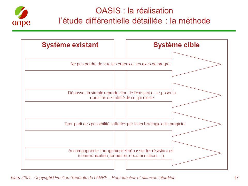 l'étude différentielle détaillée : la méthode