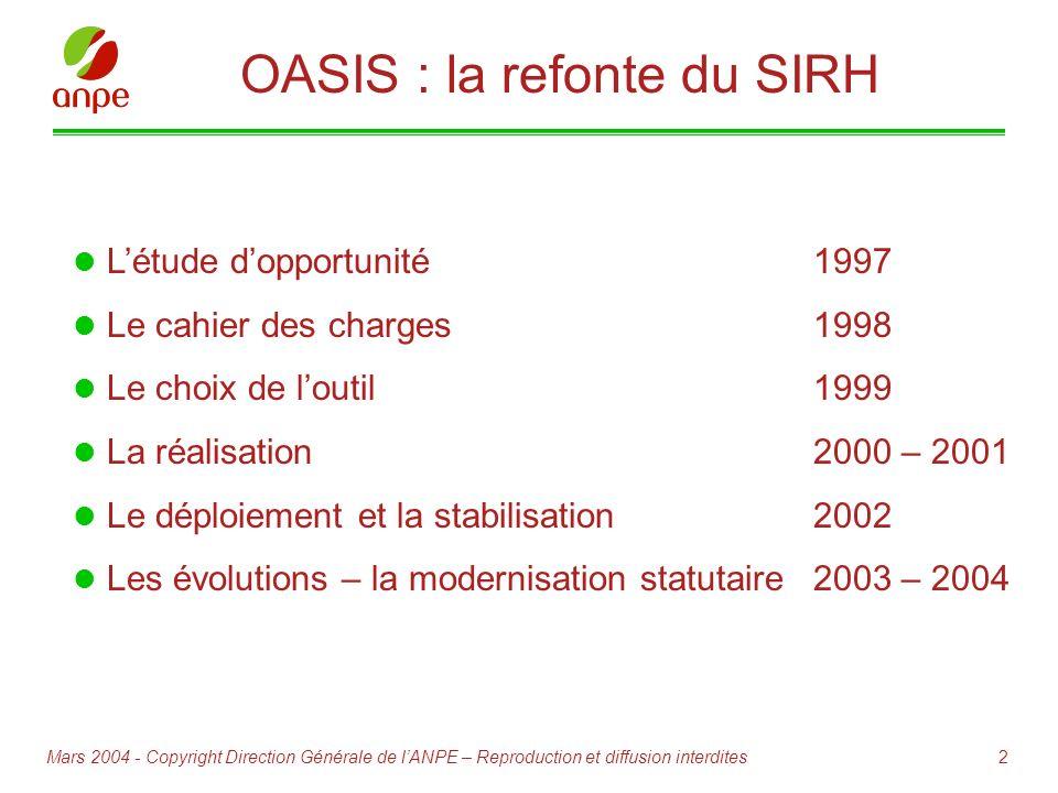 OASIS : la refonte du SIRH
