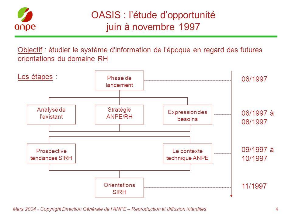 OASIS : l'étude d'opportunité juin à novembre 1997