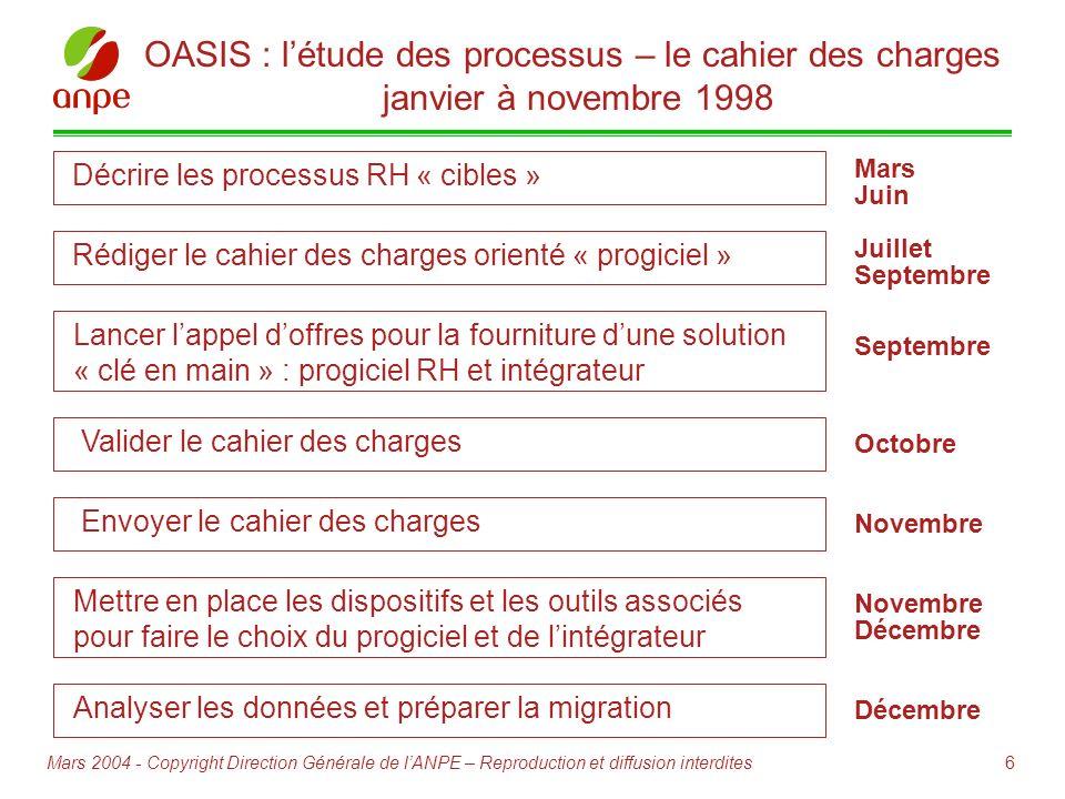 OASIS : l'étude des processus – le cahier des charges