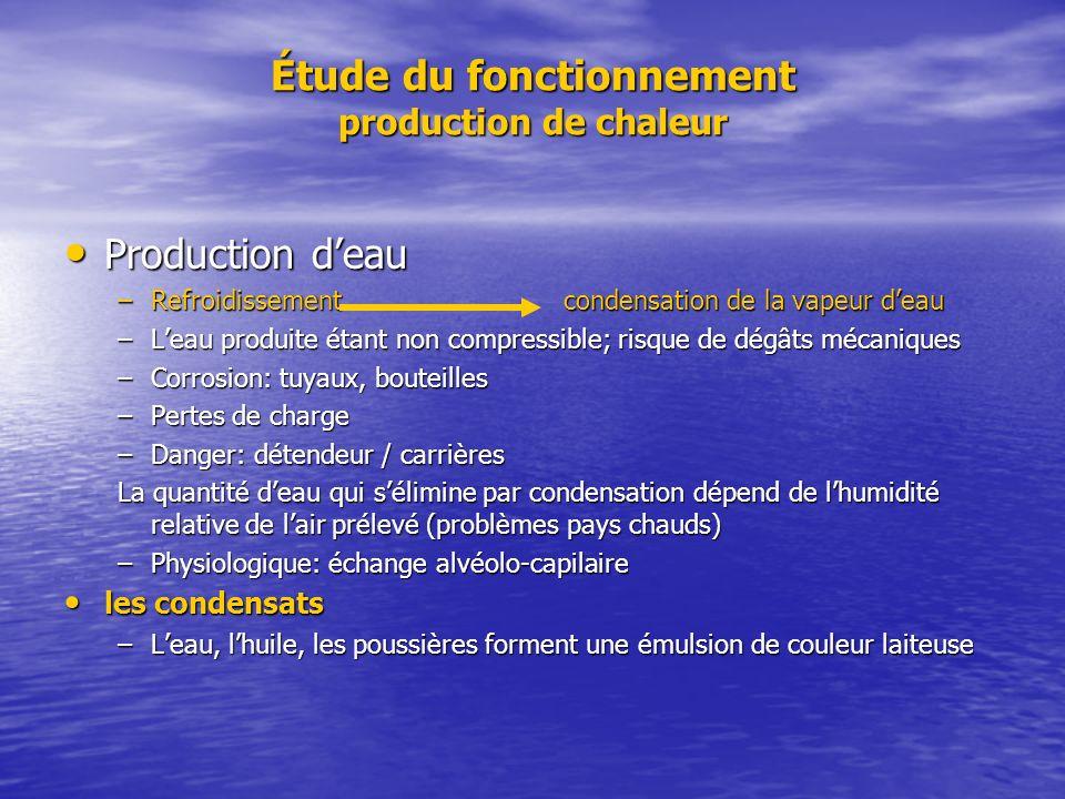 Étude du fonctionnement production de chaleur