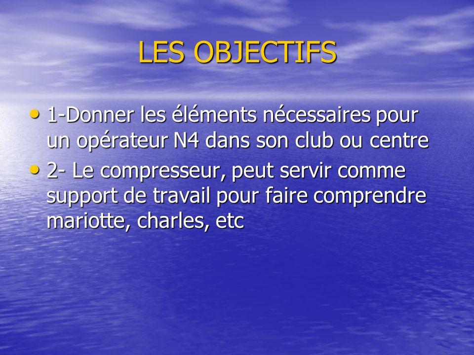 LES OBJECTIFS 1-Donner les éléments nécessaires pour un opérateur N4 dans son club ou centre.