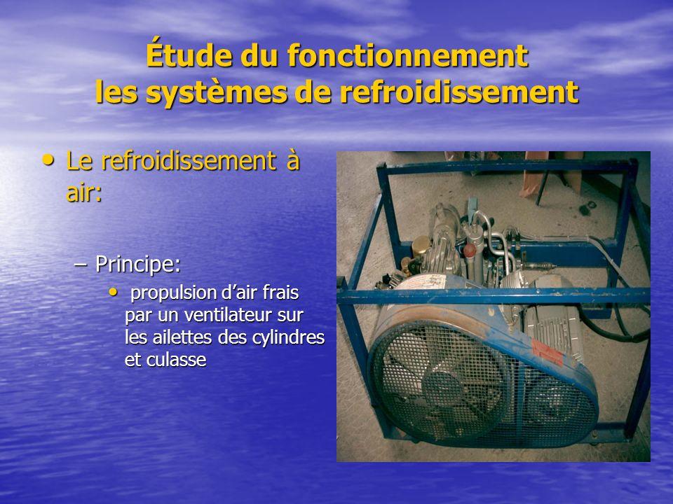 Étude du fonctionnement les systèmes de refroidissement