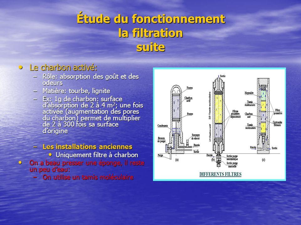 Étude du fonctionnement la filtration suite