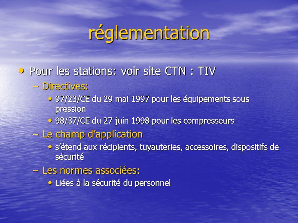 réglementation Pour les stations: voir site CTN : TIV Directives: