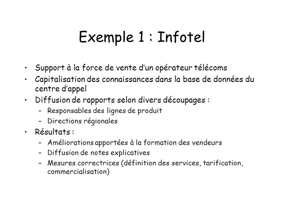 Exemple 1 : Infotel Support à la force de vente d'un opérateur télécoms. Capitalisation des connaissances dans la base de données du centre d'appel.