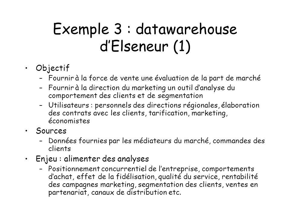 Exemple 3 : datawarehouse d'Elseneur (1)