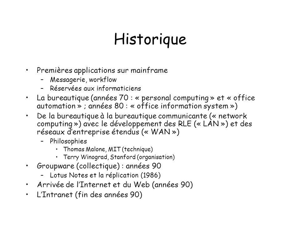 Historique Premières applications sur mainframe