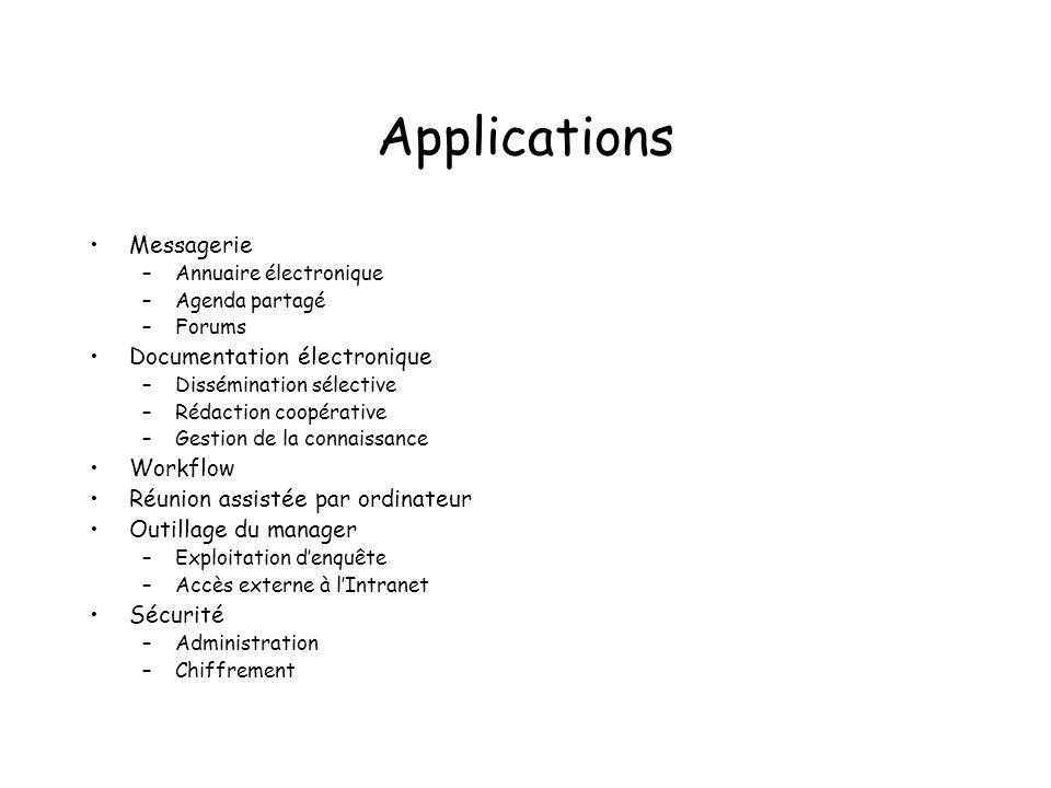 Applications Messagerie Documentation électronique Workflow